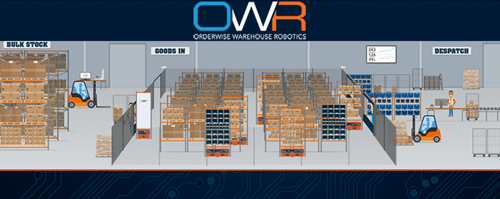 OrderWise Warehouse Robotics Solution Image